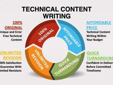 Technical content writing