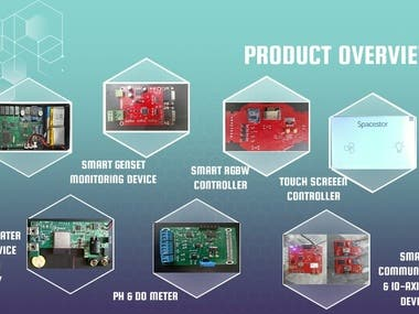 hardware portfolio