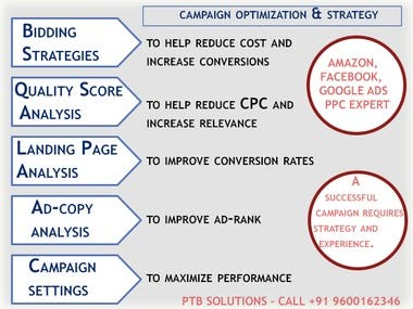 Paid Search Marketing Google Adwords