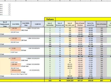Combined Excel Sheet, Pivot Table, VLOOKUP