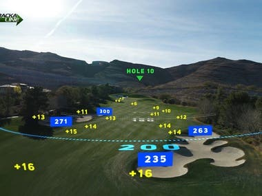 Motion Tracking For The Full Yardage To Go Live in TV
