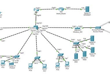 Network Design and Troubleshooting