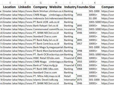 180000 LinkedIn Leads