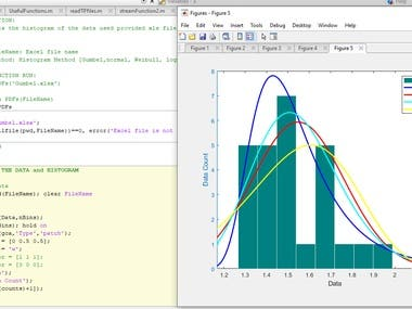 MATLAB application for pdf functions' fit
