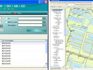Electrical Network GIS