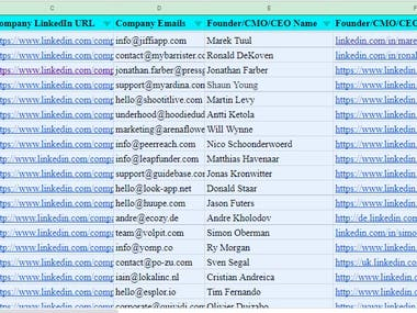 StartUp Email List From Crunchbase