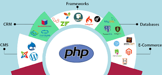 PHP expert