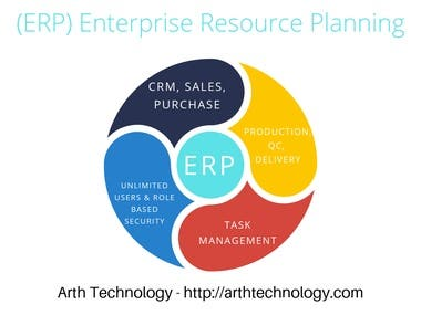 Customized ERP Software, Website, Mobile App & Automation