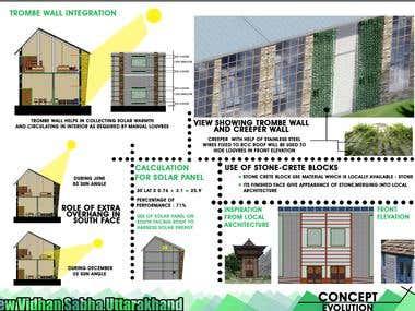 Architecture Concept Presentation