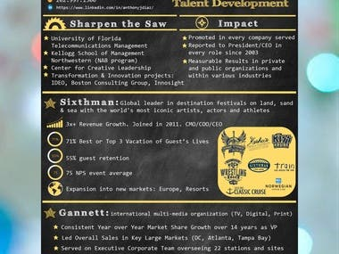 Infographics/ flyer/ blankets