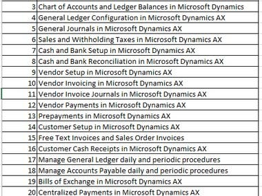 MS Dynamics 365 Operations Finance and Manufacturing