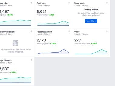 Facebook insights 7 Days