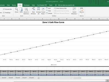 Excel Curves,Excel Statistics