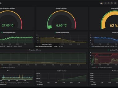 IoT Dashboard