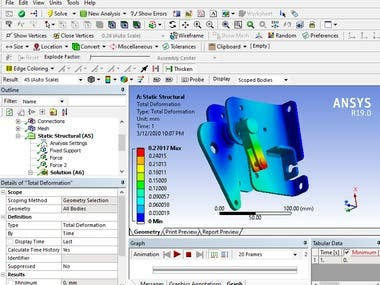 FEA of structural Engineering