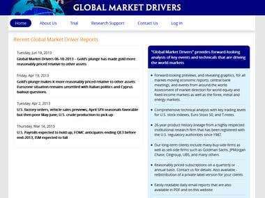Global Market Solutions