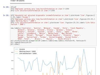 Analyzing data and predicting using machine learning