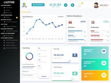 Food Delivery Admin Panel
