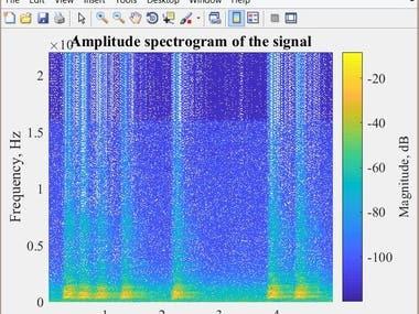 Animal Sound Signal Processing