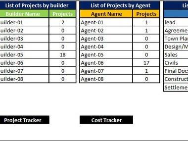 Civil Work planning & Finance Planning Dashbaord