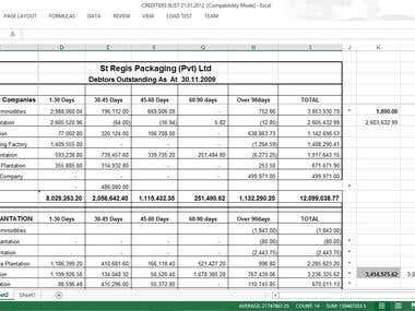 Debtors Age Analysis System