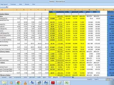 Ratio Analysis of relative companies
