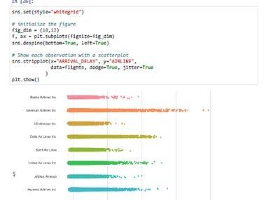 Data analysis and Visualization with Python