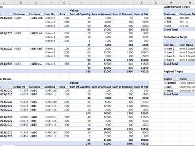 Power Pivot Sample