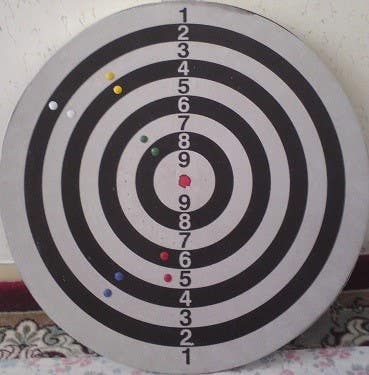 Archery target auto scoring software