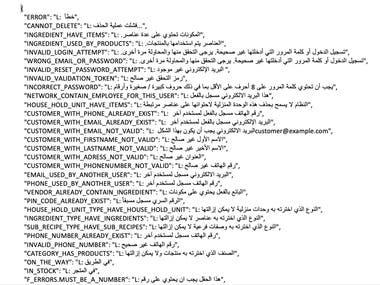 Website translation English-Arabic