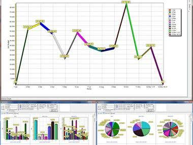 Chart Processor
