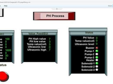 PH process(Webserver)