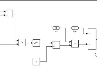 PV system single and double diode MATLAB modeling.