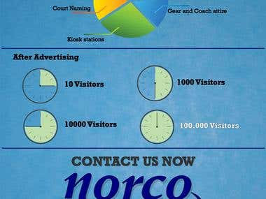 Norko Inforgraphic Back