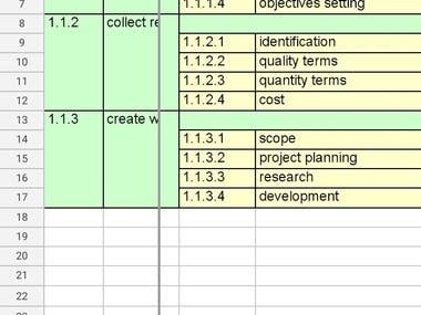 Data Entry/ Data Analysis/ Excel data entry