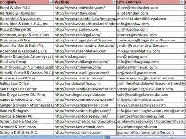 Web Research - 200 Contact List