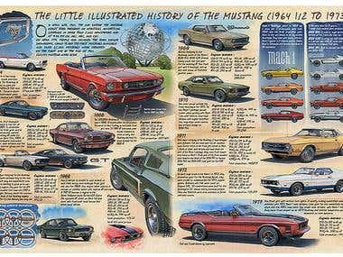 MUSTANG STORY