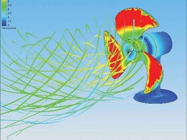 ME Engineer Thermodynamics, ANSYS Workbench, CFD/CEX