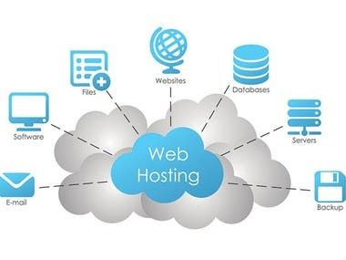 Experience of Web hosting with SSL