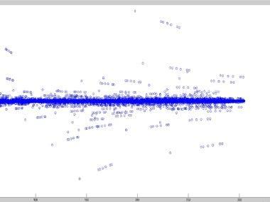 Matlab and Mathematics