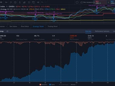 TradingView PineScript Strategy and Study.
