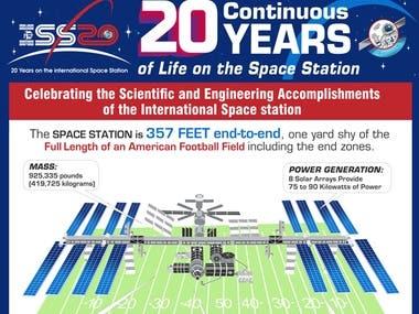 Infographic_NASA