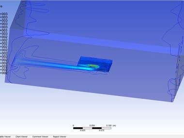 Simulation Analysis using Solidworks,Ansys, CATIA, Inventor