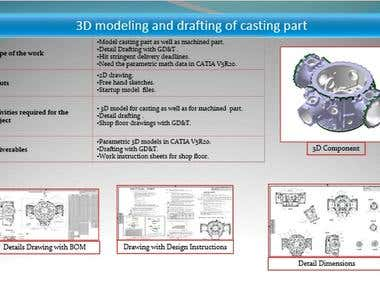 3D Modelling and Casting