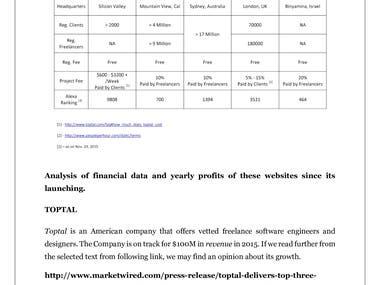 Freelancing/Gig Economy Research