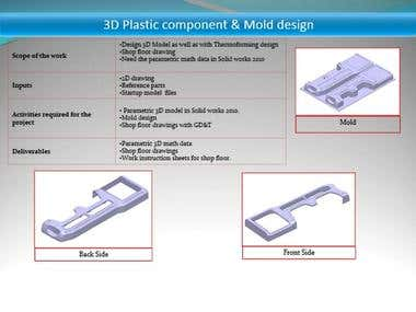 Plastic Components and Mold Design