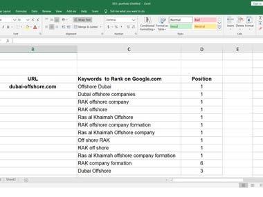 dubai-offshore.com Google 1st Page Raking Results