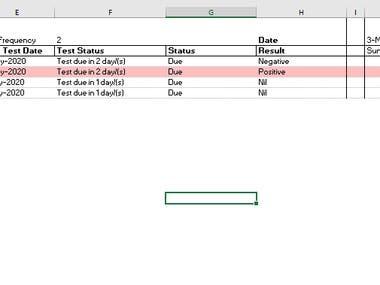 Covid 19 Employee Test Calendar