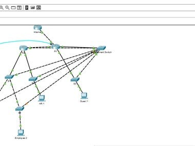 Packet Tracer Project
