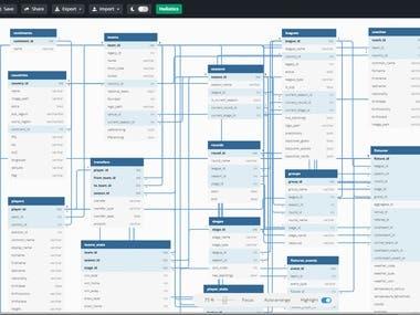 Football database design